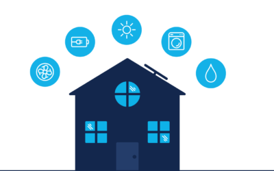 How do I calculate my household demand for electricity? (Part 1)