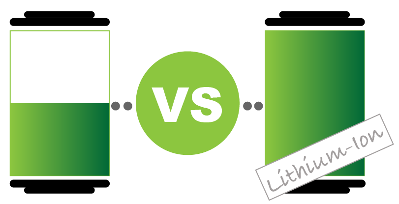 Comparing Lead-Acid to Lithium-Ion batteries Episode3 – The differences that affect off-grid living